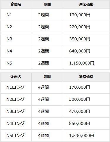リクナビNEXTの掲載料金 関西エリア限定プラン